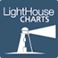 LightHouse 2 Charts | Raymarine by FLIR